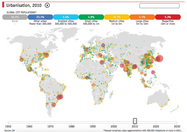 urbanización ONU