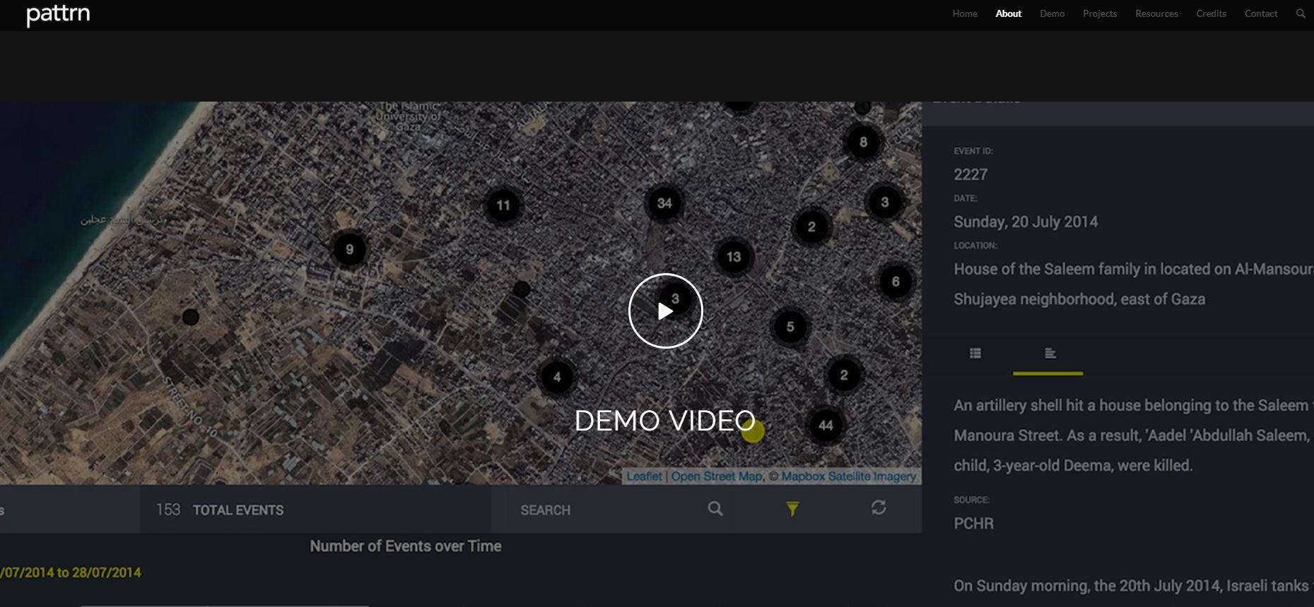 PATTRN Herramienta cartográfica para conflictos